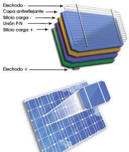 celula_fotovoltaica